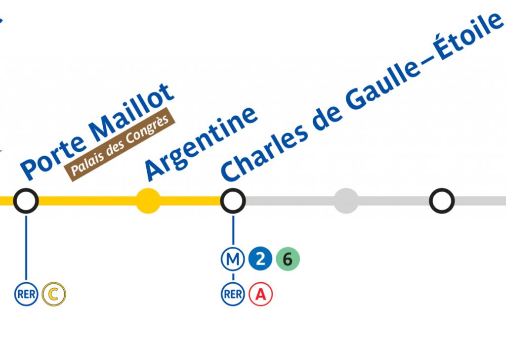Metro linea 1 de Porte Maillot a Charles de Gaulle Etoile