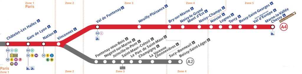 Plano linea RER A desde el centro de Paris hasta Disneyland