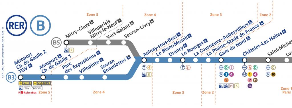 Mapa de la linea RER B desde Charles de Gaulle hasta Chatelet les Halles