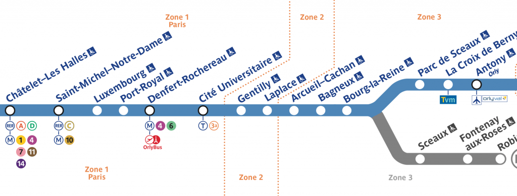 Plano del RER B desde Antony a Chatelet les Halles