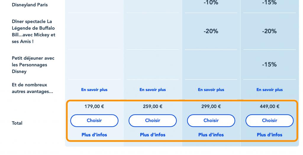 Comprar pase anual Disneyland Paris online paso 5