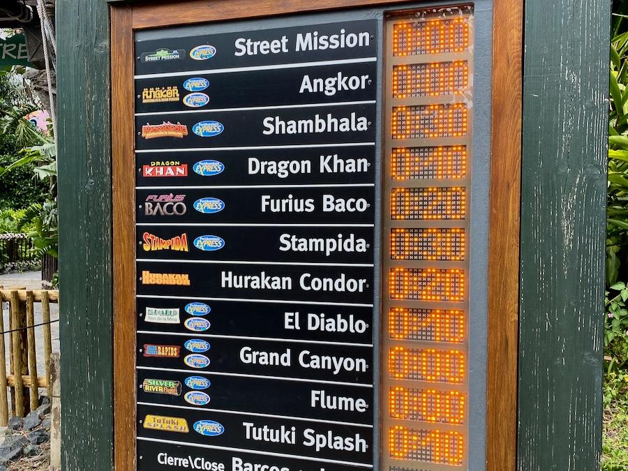 PortAventura pantalla con tiempos de espera 2020