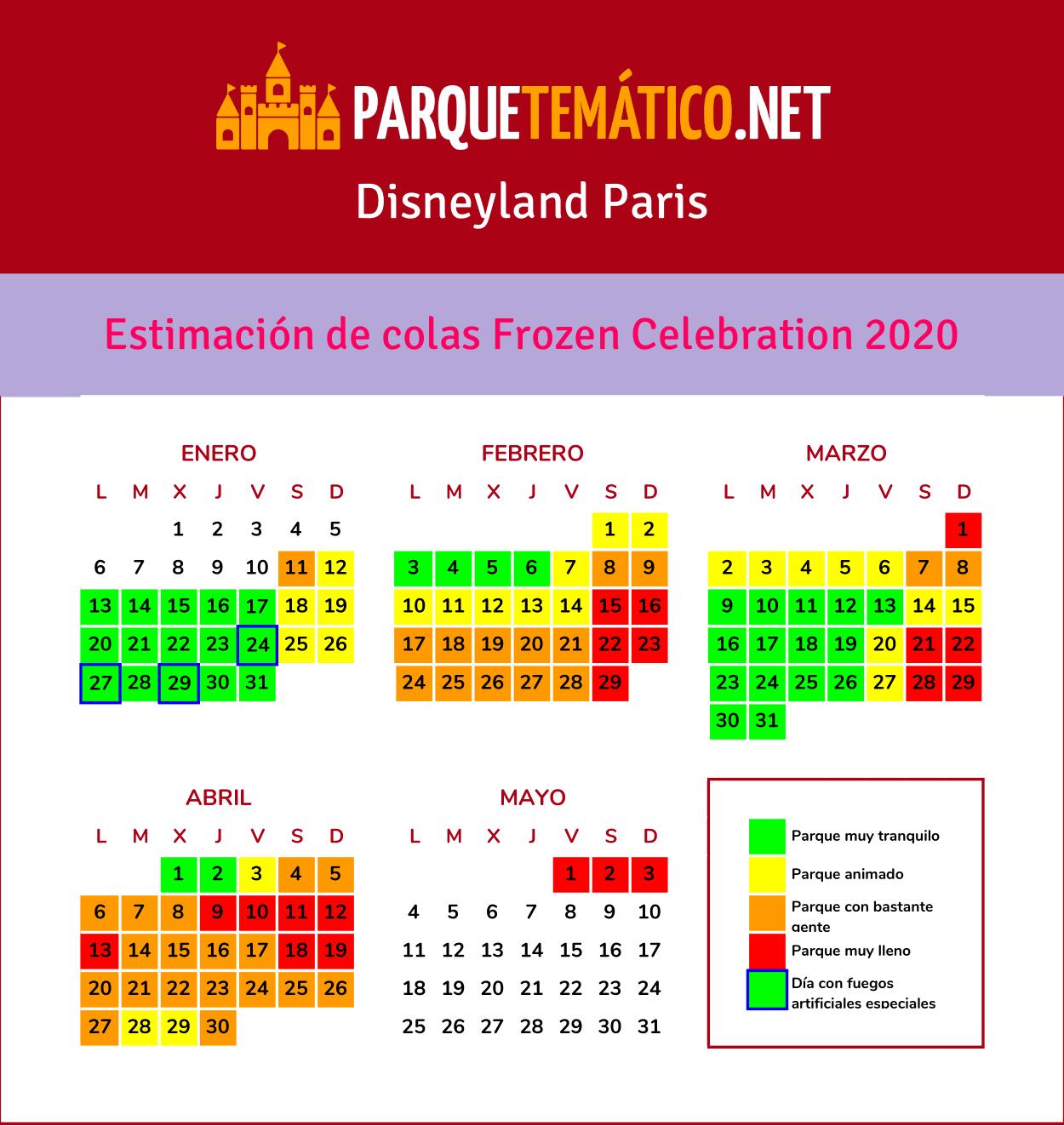 Calendario de Colas Frozen Celebration 2020